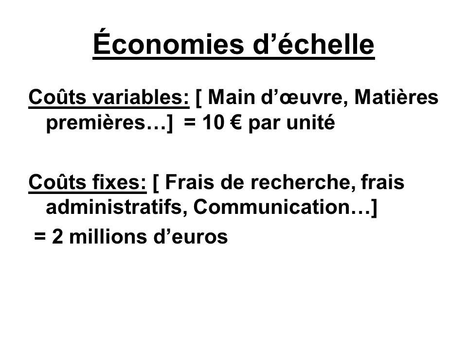 Économies d'échelle Coûts variables: [ Main d'œuvre, Matières premières…] = 10 € par unité.